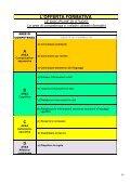 "Scelte curricolari ed extra curricolari - Istituto Comprensivo ""Via ... - Page 5"