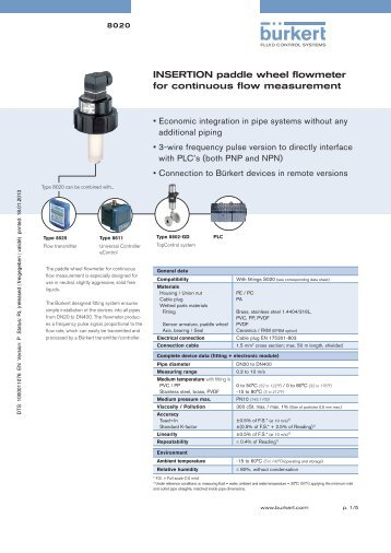 INSERTION paddle wheel flowmeter for continuous flow measurement