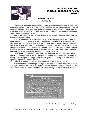Book of Daniel - Colliding Kingdoms - Lesson 8 - Bible Coach Online
