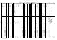 Rollmaterialverzeichnis Berner Oberland Bahn BOB