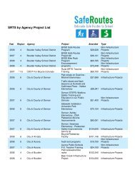 SRTS by Agency Project List - Colorado Department of Transportation
