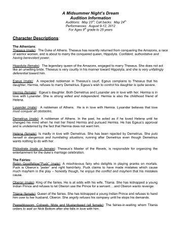 Character Descriptions