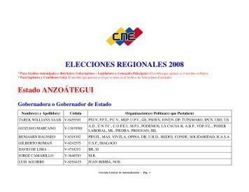 ELECCIONES REGIONALES 2008 Estado ANZOÁTEGUI