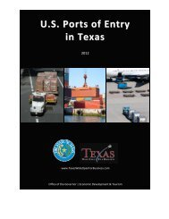 U.S. Ports of Entry in Texas