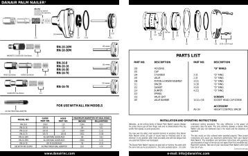 Parts Information Manual, Air Percussive Rivet Buster