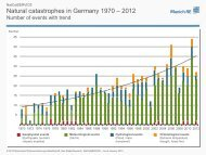 Natural catastrophes in Germany 1970-2012 - Ergo