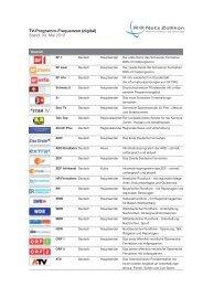 TV-Programm-Frequenzen (digital) Stand: 03 ... - R+F Netz Zollikon