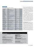 er Finanzberatung, Luzern - RheinFinanz Ag - Seite 4