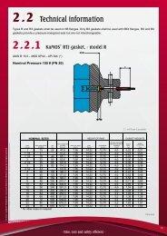 Model R - NP 150# - 2500# (.pdf) - Kamos.no