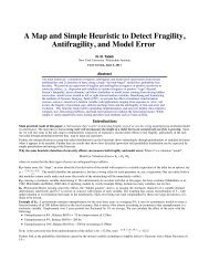 A Map and Simple Heuristic to Detect Fragility, Antifragility, and ...