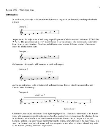 1 Lesson CCC – The Minor Scale Introduction - ANDREMOUNT.net