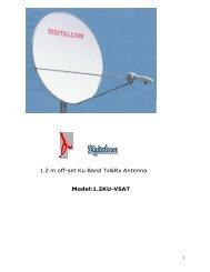1.2 m off-set Ku Band Tx&Rx Antenna Model:1.2KU-VSAT - telali