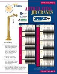 SPANCO Articulating Jib Crane Brochure