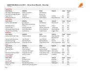 EQUITANA Melbourne 2012 - Show Horse Results ... - Equi-score.de