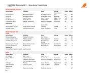 EQUITANA Melbourne 2012 - Show Horse ... - Equi-score.de