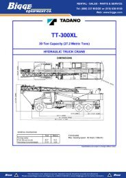 Load Chart/Specifications - Cranes for Sale