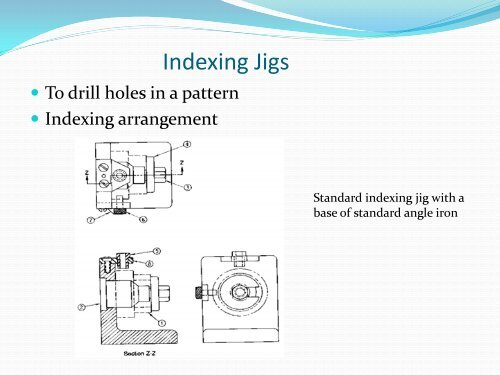 Indexing Jig