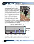Athletics - Page 6