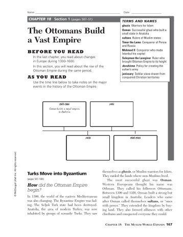 The Ottomans Build a Vast Empire - Creagdhu.net