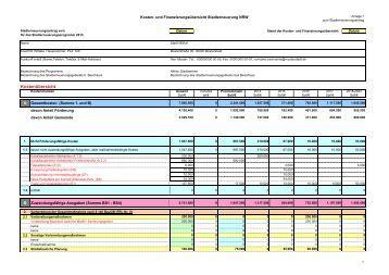 Kosten- und Finanzierungsübersicht - Stadt Willich