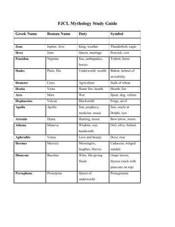 Greek Mythology Study Guide KEY | #1-231 - Quizlet
