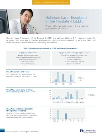 Holmium Laser Enucleation of the Prostate ... - Lumenis Surgical