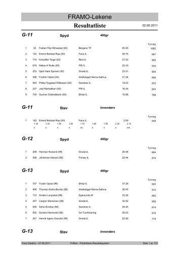 Resultatliste - Komplett - IL Norna-Salhus