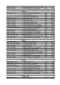 Resultatliste - IL FRI - Friidrett - Page 2