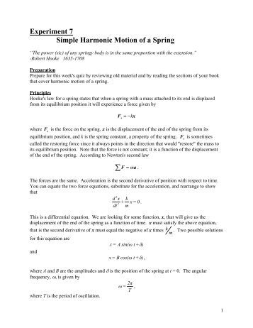 harmonic motion essay Simple harmonic motion research paper, master in creative writing uk, essay writing website review - دانلود آهنگ جدید با لینک مستقیم.