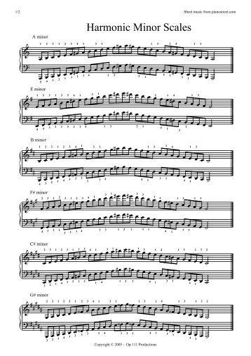 12 Major Scales for Chromatic Harmonica