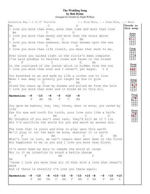 The Wedding Song by Bob Dylan Am C D I love     - Ukulele Hunt