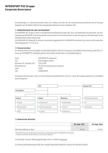 download - Intersport