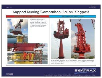 Old Technology: Roller Bearing Cranes Seatrax Kingpost Marine ...