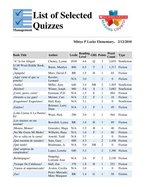 List Of Selected Quizzes - Mittye P  Locke Elementary