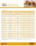 View our full line brochure of Papetti's eggs - Michael Foods - Page 7