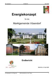 Energiekonzept - Marktgemeinde Vösendorf