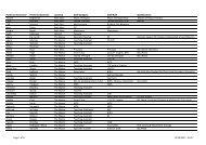 Preferred Forename Preferred Surname Location Staff Category ...