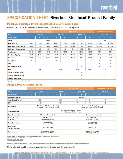SPECIFICATION SHEET: Riverbed® Steelhead® Product Family