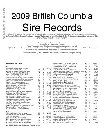2009 stallion records - Canadian Thoroughbred Horse Society (BC ...