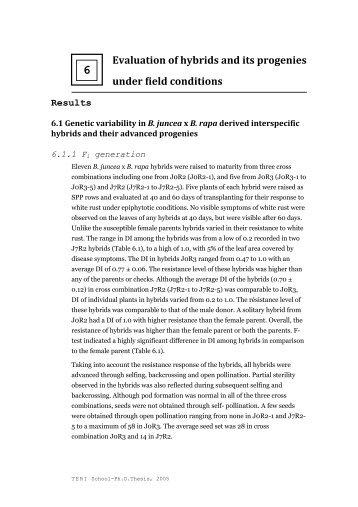 14_chapter 6.pdf - Shodhganga