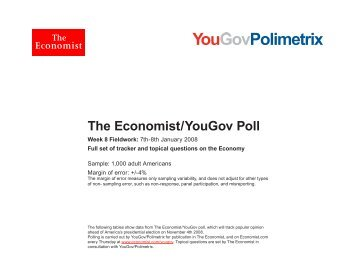 Full poll results for January 7th-8th 2008 - The Economist