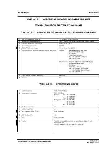 WMKI - IPOH/IPOH SULTAN AZLAN SHAH - AIP