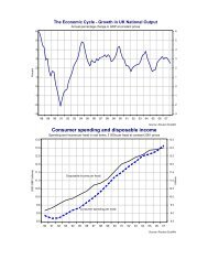 Consumer spending and disposable income - Tutor2u