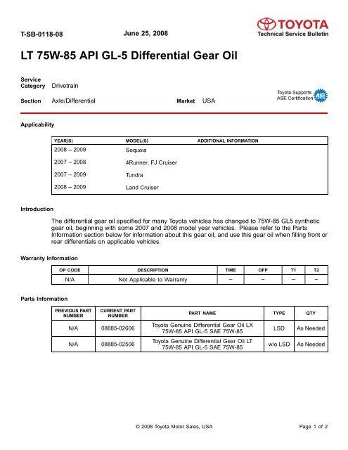 LT 75W-85 API GL-5 Differential Gear Oil - Tacoma World