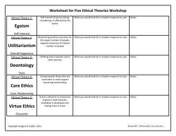 utilatarian deontology and virtue ethics The purpose of this essay is to talk about virtue ethics, deontology and i 'm going to talk about its meaning and how a person.