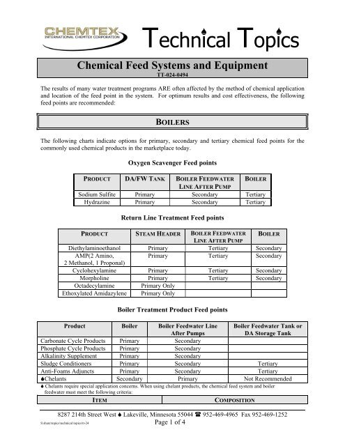 Chemical Feed Systems and Equipment - International Chemtex