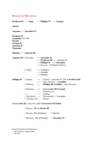 Annexe 4 - Forum Romanum