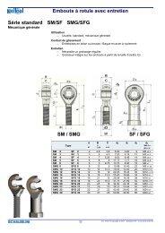 Série standard SM/SF SMG/SFG Embouts à rotule ... - Schaublin SA
