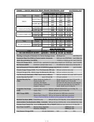 Latin EB charge list updated on 2012 12 03.xlsx - Hapag-Lloyd