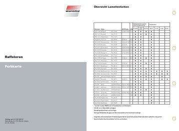 Raffstoren - Schiesser Handels GmbH